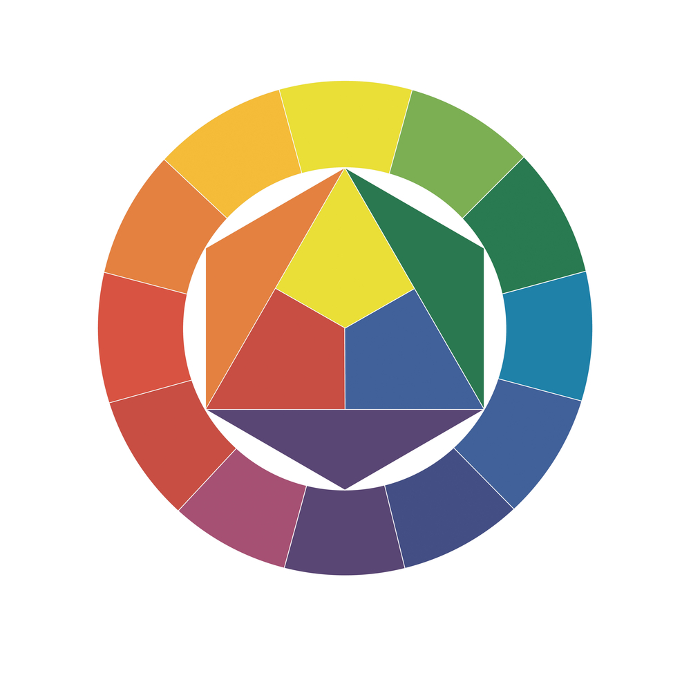 Come abbinare i colori con il cerchio di Itten » Isabella ...